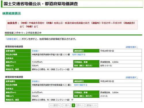 検索結果が表示され、土地の1㎡あたりの価格などがわかります。