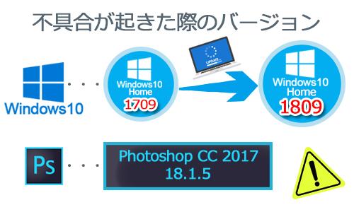 使用していたWin10とPhotoshopの基本情報